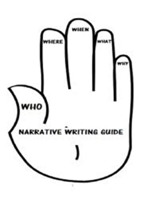 How to add dialogue in a narrative essay